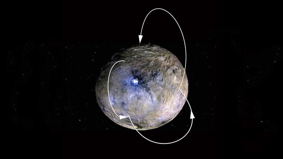 Resultado de imagen de Moléculas creadas en Ceres