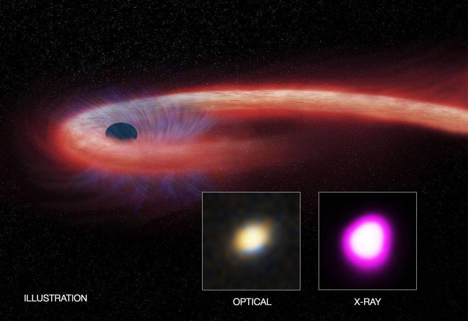 agujeros negros,nasa