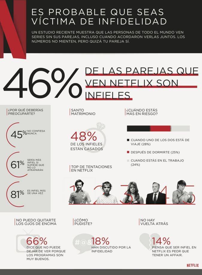 netflix infidelidad series tv
